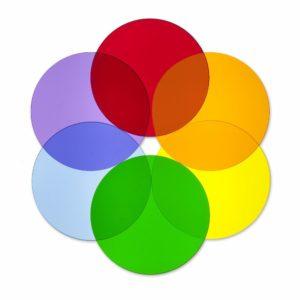 رنگ های فرعی