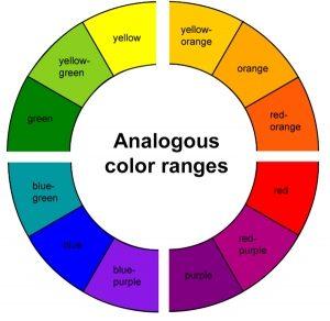 رنگ های هم جوار